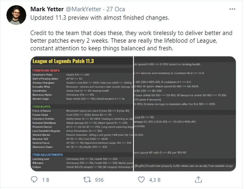 League of Legends 11.3 Yama Notları 2021